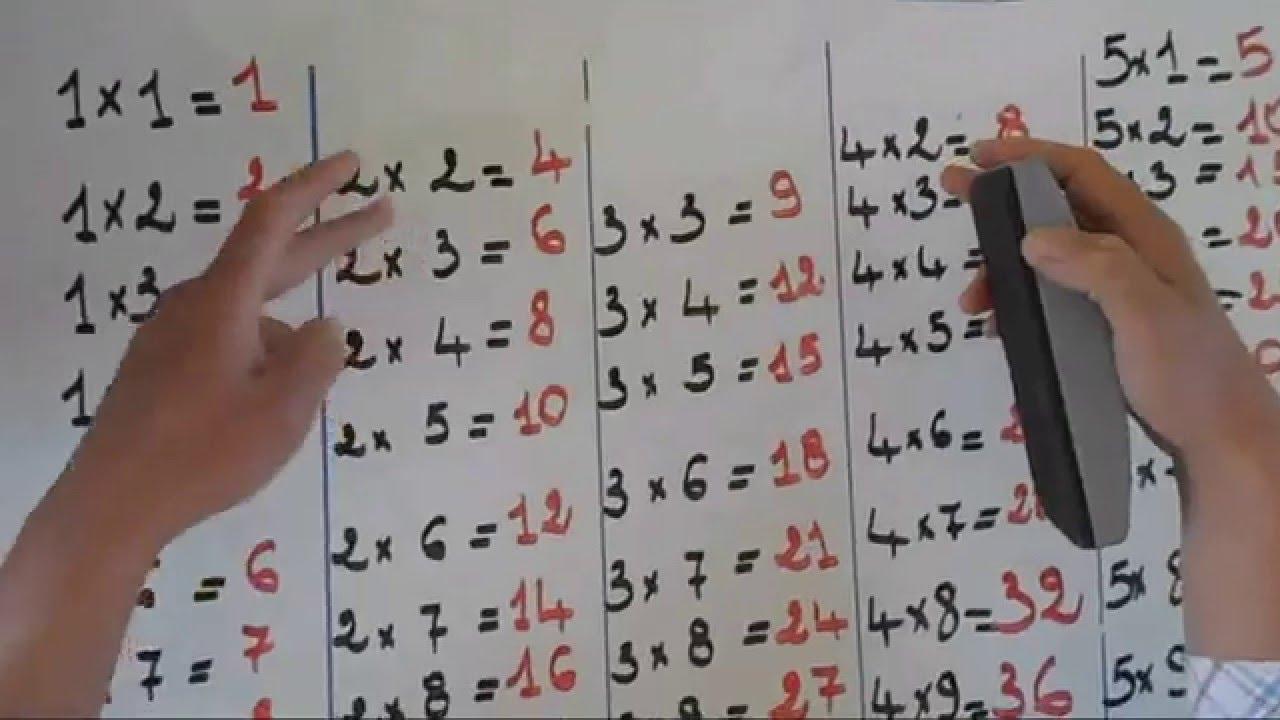 صورة اسهل طريقة لحفظ جدول الضرب , طرق سهلة لحفظ جدول الضرب