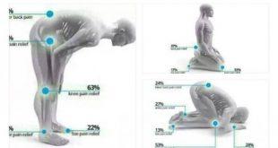 صوره فوائد الصلاة الصحية , فوائد الصلاة للجسم والعقل