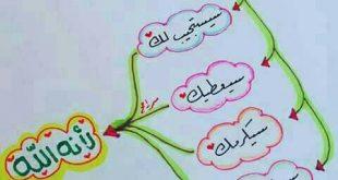 صورة صور اسلاميه جديده , صور دينية حديثة للفيس بوك