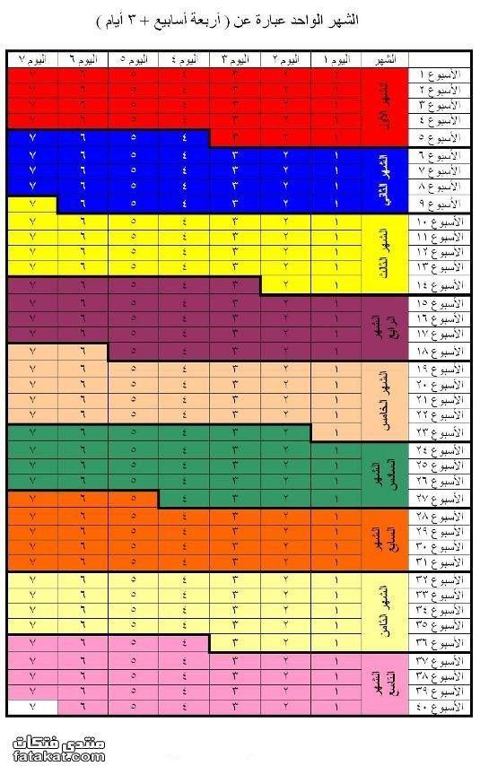 حاسبة الحمل حساب الحمل 8