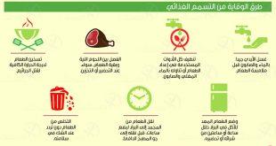 صورة علاج التسمم الغذائي , كيفيه الوقايه من التسمم الغذائى