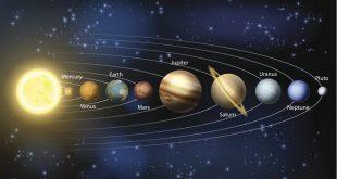 صورة كواكب المجموعة الشمسية بالترتيب , اهم المعلومات عن الكواكب الشمسيه