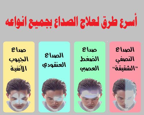 صورة كيفية علاج الصداع , طريقه علاج الصداع